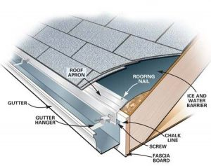 roof ice sheilding